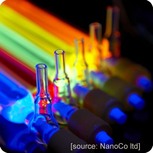 NIA NanoCo quantum Dots
